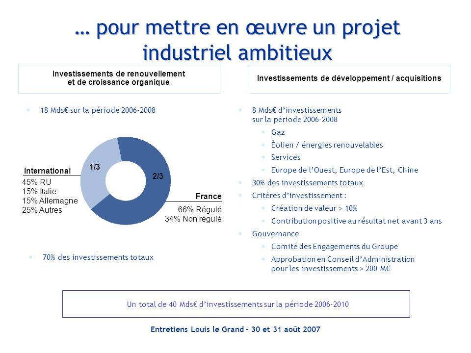 Entretiens Louis le Grand – 30 et 31 août 2007 18 Mds sur la période 2006-2008 … pour mettre en œuvre un projet industriel ambitieux Investissements d