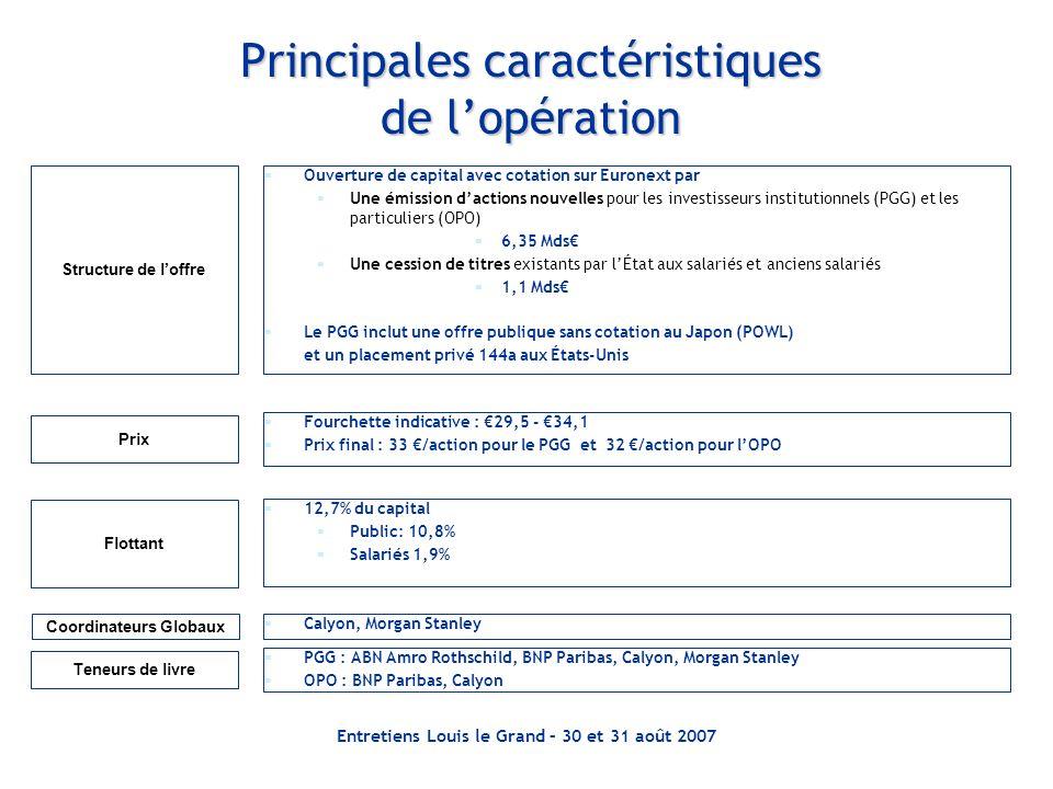 Entretiens Louis le Grand – 30 et 31 août 2007 Principales caractéristiques de lopération Structure de loffre Prix Ouverture de capital avec cotation