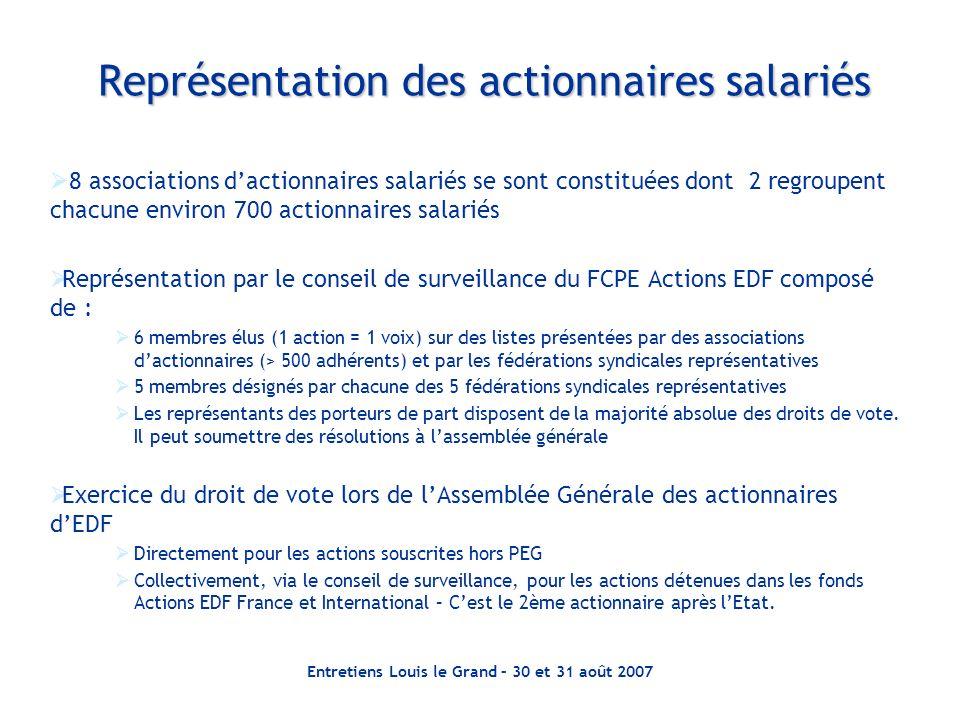 Entretiens Louis le Grand – 30 et 31 août 2007 Représentation des actionnaires salariés 8 associations dactionnaires salariés se sont constituées dont