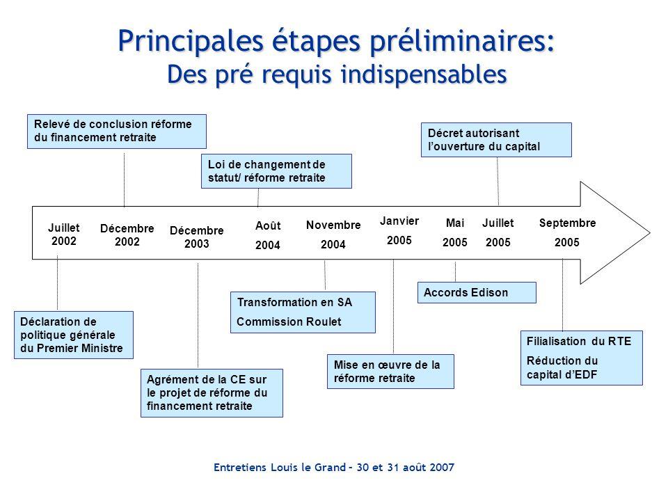 Entretiens Louis le Grand – 30 et 31 août 2007 Principales étapes préliminaires: Des pré requis indispensables Déclaration de politique générale du Pr