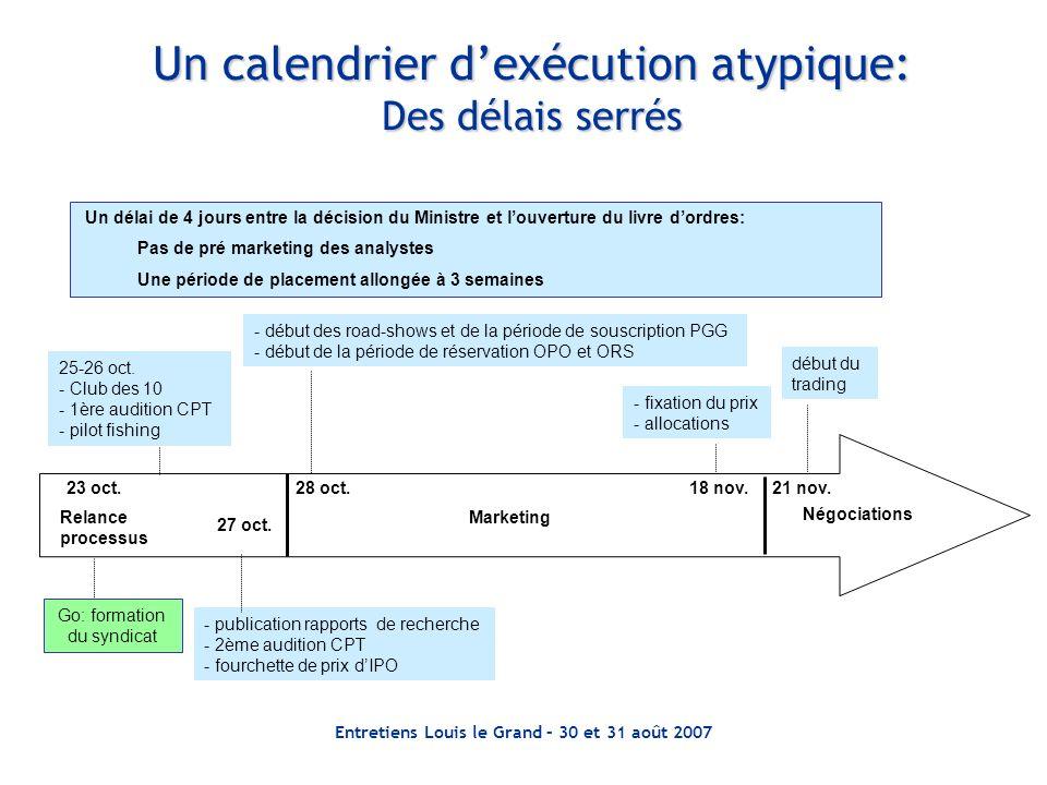 Entretiens Louis le Grand – 30 et 31 août 2007 Un calendrier dexécution atypique: Des délais serrés Un délai de 4 jours entre la décision du Ministre