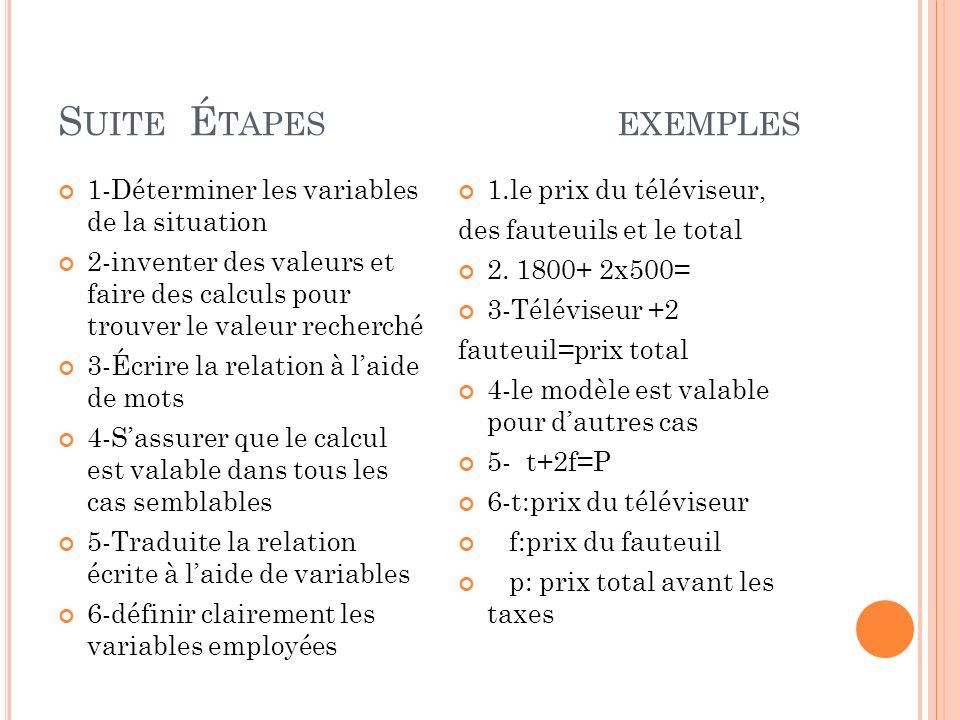 S UITE É TAPES EXEMPLES 1-Déterminer les variables de la situation 2-inventer des valeurs et faire des calculs pour trouver le valeur recherché 3-Écri