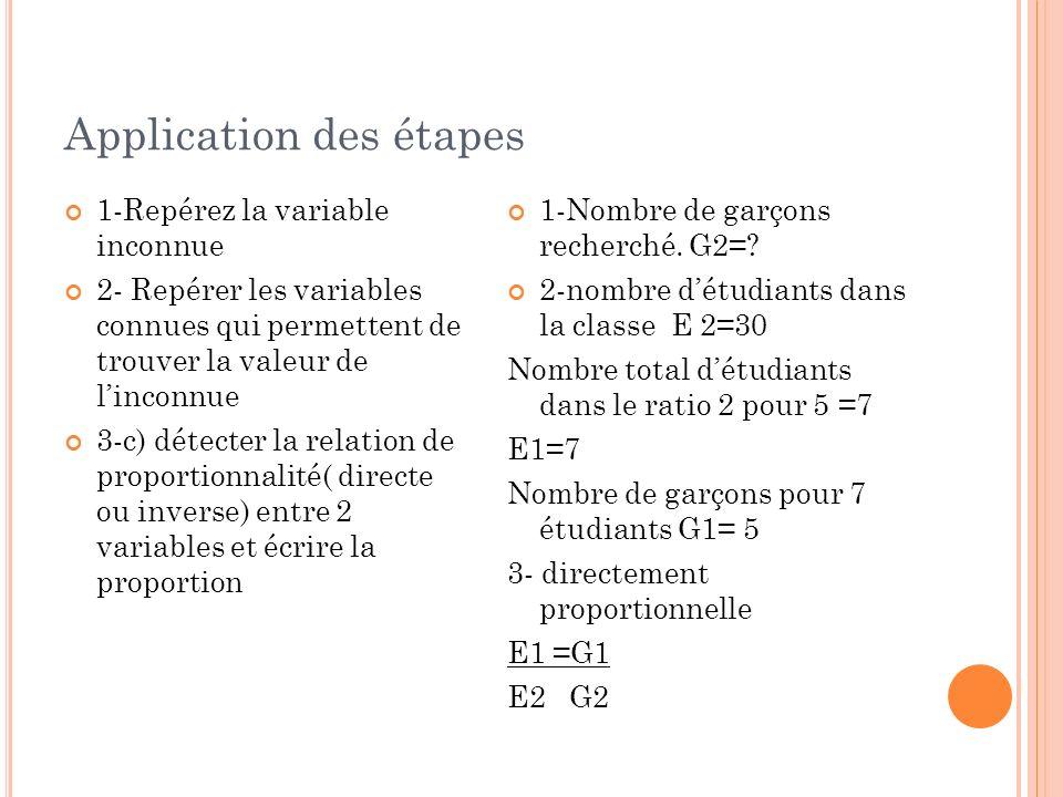 Application des étapes 1-Repérez la variable inconnue 2- Repérer les variables connues qui permettent de trouver la valeur de linconnue 3-c) détecter