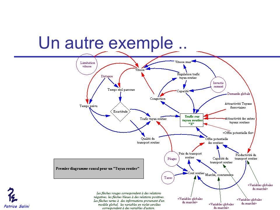 Patrice Salini Un autre exemple..