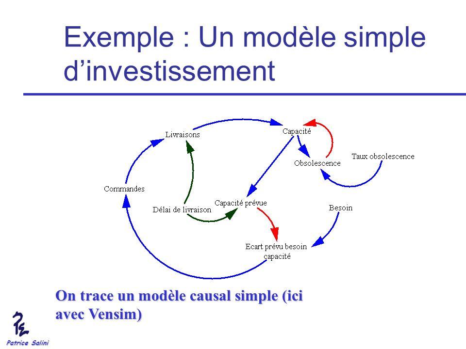 Patrice Salini Exemple : Un modèle simple dinvestissement On trace un modèle causal simple (ici avec Vensim)