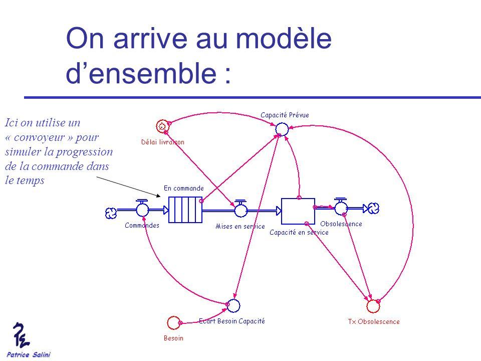 Patrice Salini On arrive au modèle densemble : Ici on utilise un « convoyeur » pour simuler la progression de la commande dans le temps