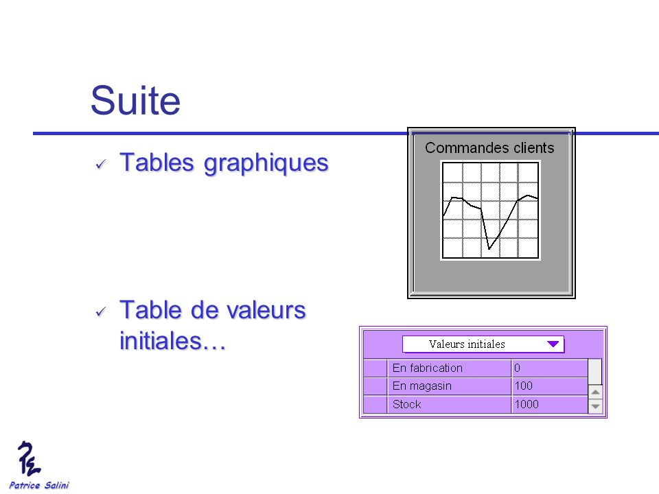 Patrice Salini Suite Tables graphiques Tables graphiques Table de valeurs initiales… Table de valeurs initiales…