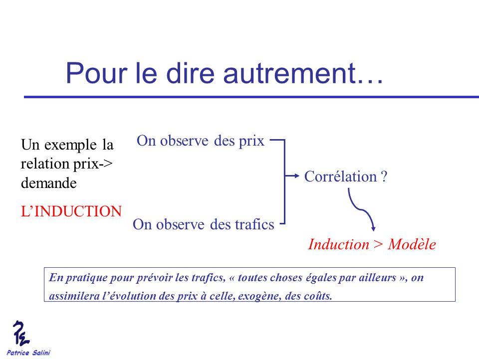 Patrice Salini Pour le dire autrement… Un exemple la relation prix-> demande LINDUCTION On observe des prix On observe des trafics Corrélation ? Induc