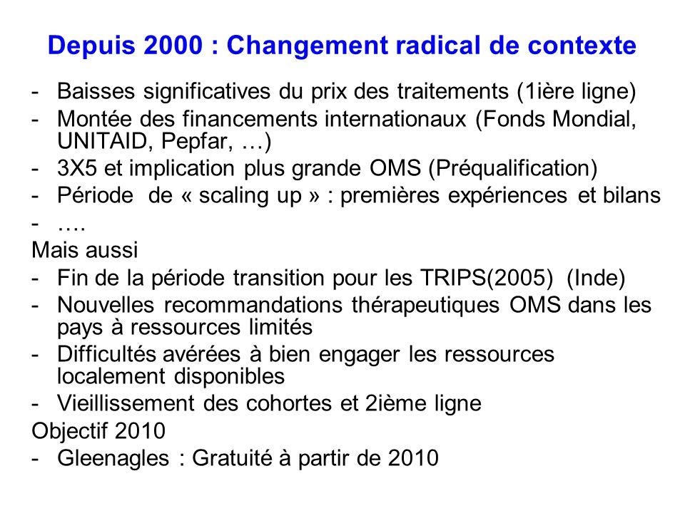 Depuis 2000 : Changement radical de contexte -Baisses significatives du prix des traitements (1ière ligne) -Montée des financements internationaux (Fonds Mondial, UNITAID, Pepfar, …) -3X5 et implication plus grande OMS (Préqualification) -Période de « scaling up » : premières expériences et bilans -….