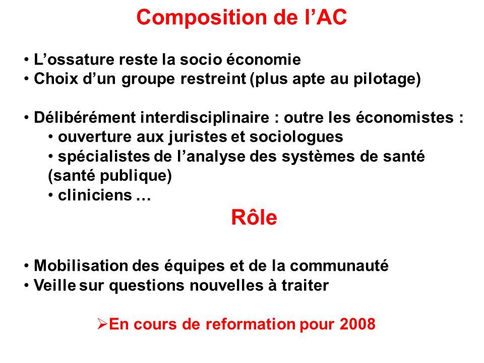 Composition de lAC Lossature reste la socio économie Choix dun groupe restreint (plus apte au pilotage) Délibérément interdisciplinaire : outre les éc