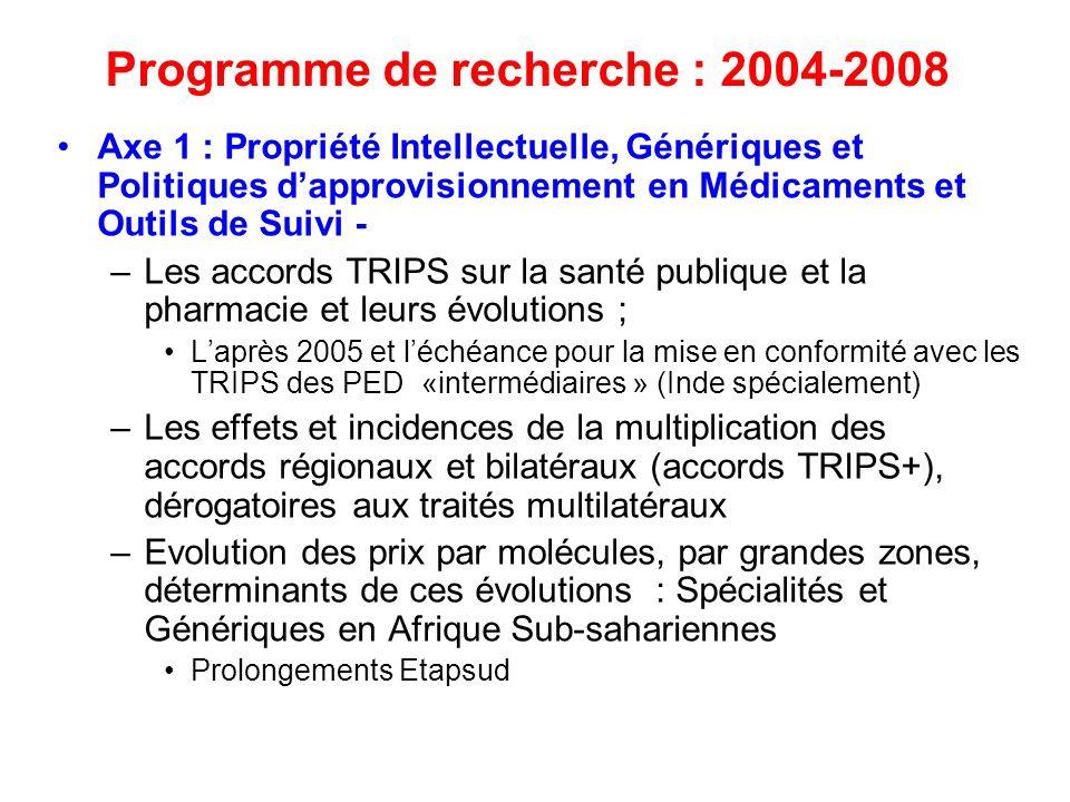 Programme de recherche : 2004-2008 Axe 1 : Propriété Intellectuelle, Génériques et Politiques dapprovisionnement en Médicaments et Outils de Suivi - –Les accords TRIPS sur la santé publique et la pharmacie et leurs évolutions ; Laprès 2005 et léchéance pour la mise en conformité avec les TRIPS des PED «intermédiaires » (Inde spécialement) –Les effets et incidences de la multiplication des accords régionaux et bilatéraux (accords TRIPS+), dérogatoires aux traités multilatéraux –Evolution des prix par molécules, par grandes zones, déterminants de ces évolutions : Spécialités et Génériques en Afrique Sub-sahariennes Prolongements Etapsud