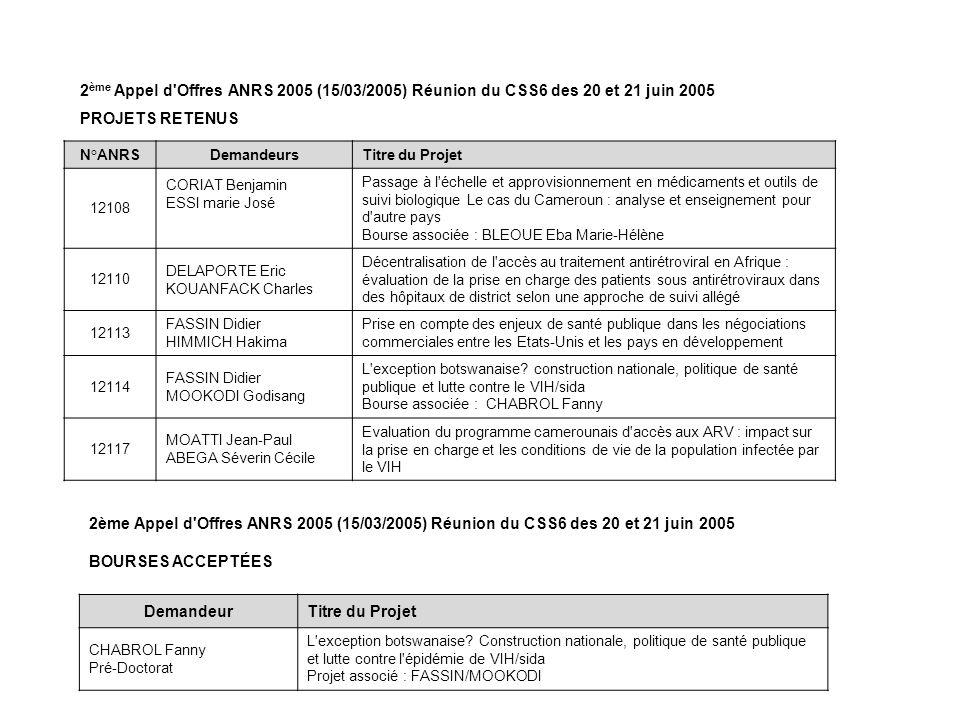 2 ème Appel d Offres ANRS 2005 (15/03/2005) Réunion du CSS6 des 20 et 21 juin 2005 PROJETS RETENUS N°ANRSDemandeursTitre du Projet 12108 CORIAT Benjamin ESSI marie José Passage à l échelle et approvisionnement en médicaments et outils de suivi biologique Le cas du Cameroun : analyse et enseignement pour d autre pays Bourse associée : BLEOUE Eba Marie-Hélène 12110 DELAPORTE Eric KOUANFACK Charles Décentralisation de l accès au traitement antirétroviral en Afrique : évaluation de la prise en charge des patients sous antirétroviraux dans des hôpitaux de district selon une approche de suivi allégé 12113 FASSIN Didier HIMMICH Hakima Prise en compte des enjeux de santé publique dans les négociations commerciales entre les Etats-Unis et les pays en développement 12114 FASSIN Didier MOOKODI Godisang L exception botswanaise.