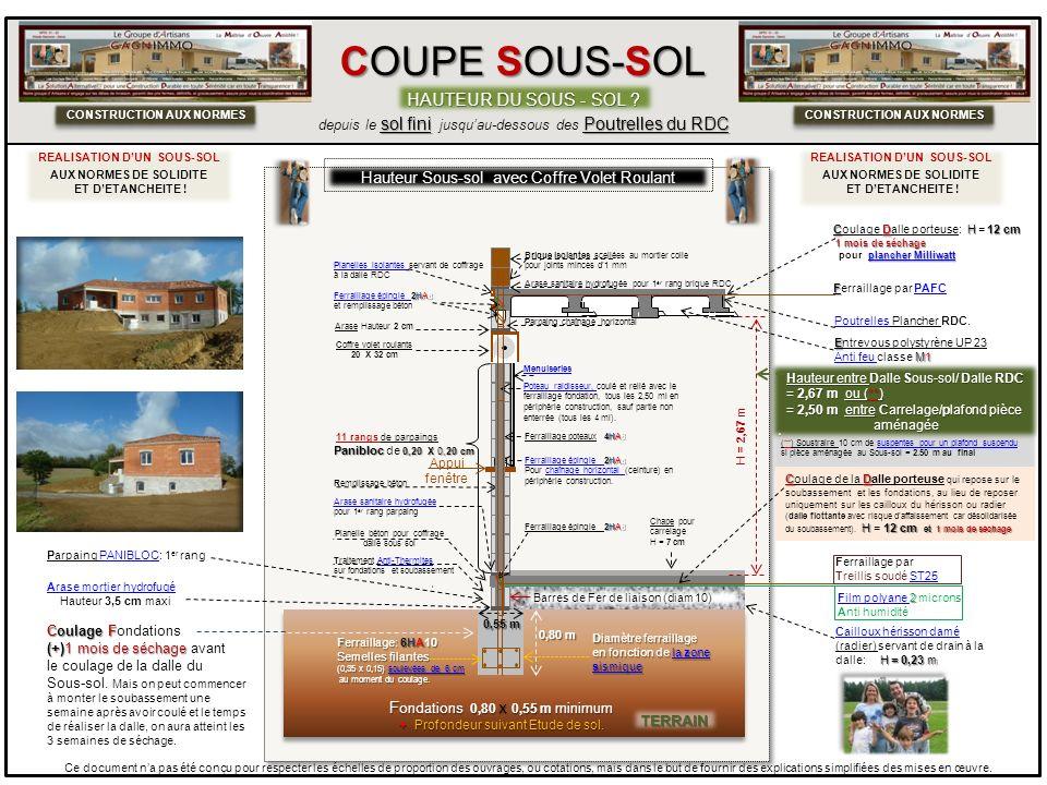 COUPE SOUS-SOL HAUTEUR DU SOUS - SOL ? sol fini Poutrelles du RDC depuis le sol fini jusquau-dessous des Poutrelles du RDC Arase sanitaire hydrofugée