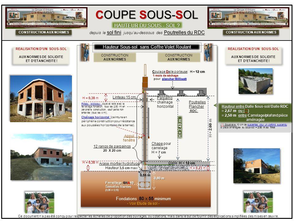 COUPE SOUS-SOL HAUTEUR DU SOUS - SOL ? sol fini Poutrelles du RDC depuis le sol fini jusquau-dessous des Poutrelles du RDC REALISATION DUN SOUS-SOL AU