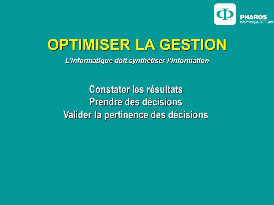 OPTIMISER LA GESTION Linformatique doit synthétiser linformation Constater les résultats Prendre des décisions Valider la pertinence des décisions