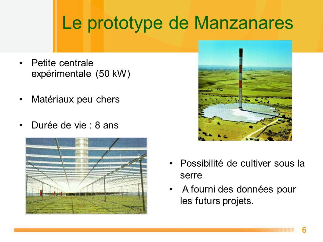 6 Le prototype de Manzanares Petite centrale expérimentale (50 kW) Matériaux peu chers Durée de vie : 8 ans Possibilité de cultiver sous la serre A fo