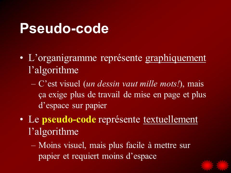 Pseudo-code Lorganigramme représente graphiquement lalgorithme –Cest visuel (un dessin vaut mille mots!), mais ça exige plus de travail de mise en page et plus despace sur papier Le pseudo-code représente textuellement lalgorithme –Moins visuel, mais plus facile à mettre sur papier et requiert moins despace