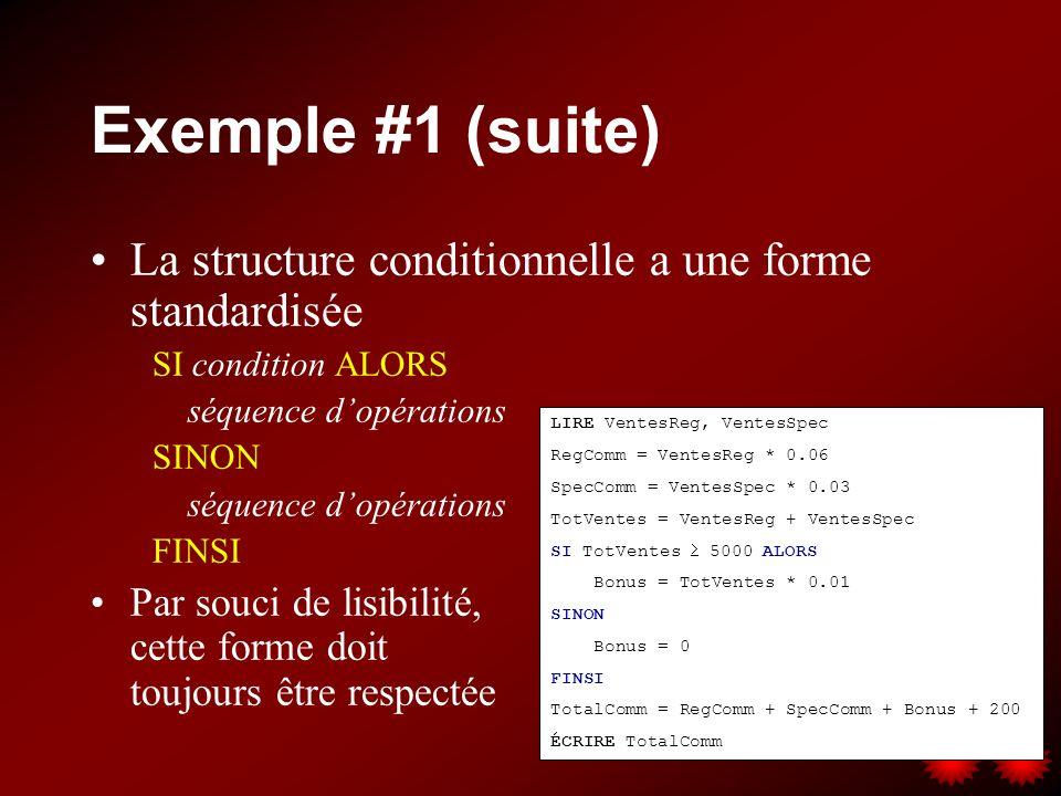 Exemple #1 (suite) La structure conditionnelle a une forme standardisée SI condition ALORS séquence dopérations SINON séquence dopérations FINSI Par souci de lisibilité, cette forme doit toujours être respectée LIRE VentesReg, VentesSpec RegComm = VentesReg * 0.06 SpecComm = VentesSpec * 0.03 TotVentes = VentesReg + VentesSpec SI TotVentes 5000 ALORS Bonus = TotVentes * 0.01 SINON Bonus = 0 FINSI TotalComm = RegComm + SpecComm + Bonus + 200 ÉCRIRE TotalComm