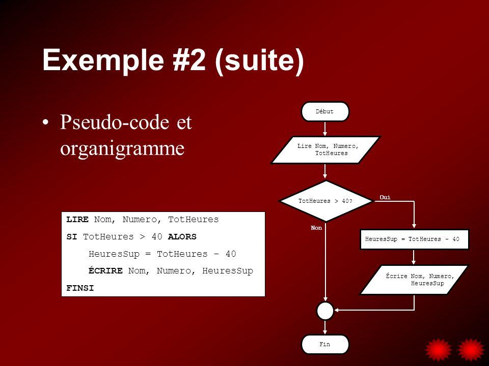 Exemple #2 (suite) Pseudo-code et organigramme LIRE Nom, Numero, TotHeures SI TotHeures > 40 ALORS HeuresSup = TotHeures - 40 ÉCRIRE Nom, Numero, Heur