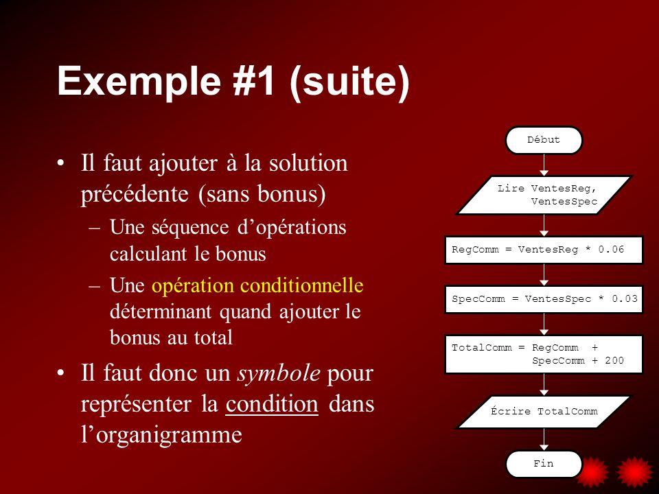 Exemple #1 (suite) Il faut ajouter à la solution précédente (sans bonus) –Une séquence dopérations calculant le bonus –Une opération conditionnelle dé