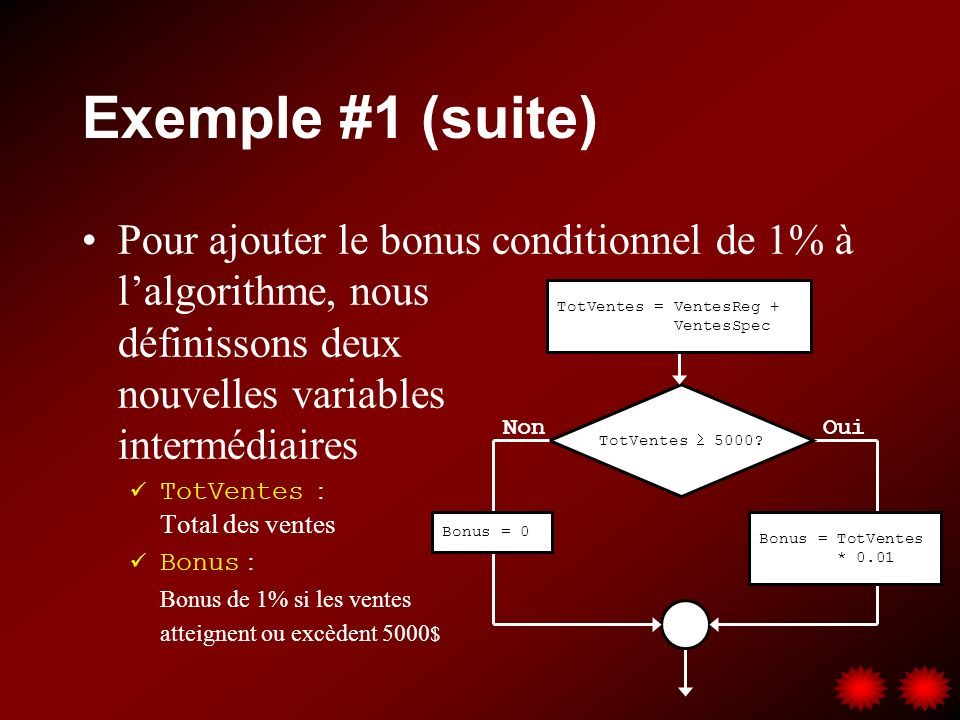 Exemple #1 (suite) Pour ajouter le bonus conditionnel de 1% à lalgorithme, nous définissons deux nouvelles variables intermédiaires TotVentes : Total des ventes Bonus : Bonus de 1% si les ventes atteignent ou excèdent 5000 $ TotVentes 5000.