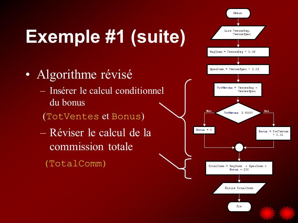 Exemple #1 (suite) Algorithme révisé –Insérer le calcul conditionnel du bonus ( TotVentes et Bonus ) –Réviser le calcul de la commission totale (TotalComm) Lire VentesReg, VentesSpec RegComm = VentesReg * 0.06 Début Fin SpecComm = VentesSpec * 0.03 TotalComm = RegComm + SpecComm + Bonus + 200 Écrire TotalComm TotVentes 5000.