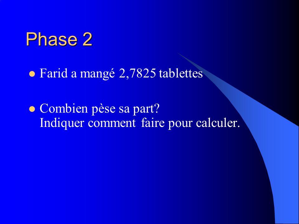 Phase 2 Farid a mangé 2,7825 tablettes Combien pèse sa part? Indiquer comment faire pour calculer.