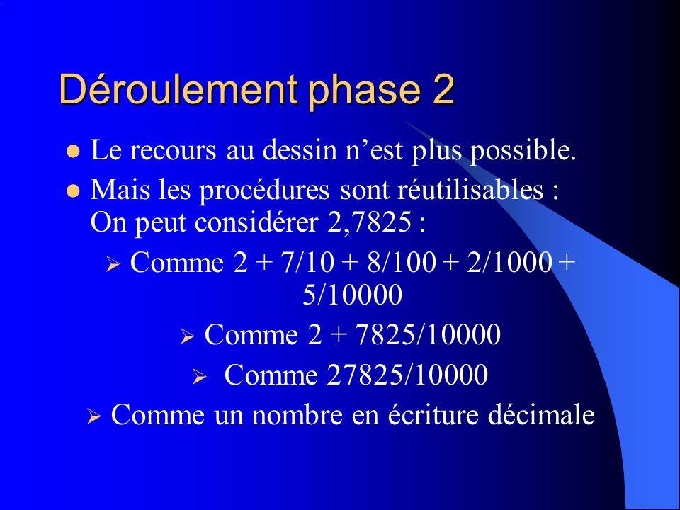 Déroulement phase 2 Le recours au dessin nest plus possible. Mais les procédures sont réutilisables : On peut considérer 2,7825 : Comme 2 + 7/10 + 8/1