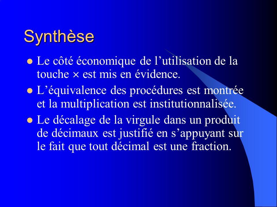 Synthèse Le côté économique de lutilisation de la touche est mis en évidence. Léquivalence des procédures est montrée et la multiplication est institu