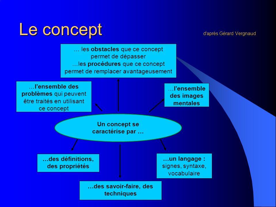 Le concept d'après Gérard Vergnaud … les obstacles que ce concept permet de dépasser …les procédures que ce concept permet de remplacer avantageusemen