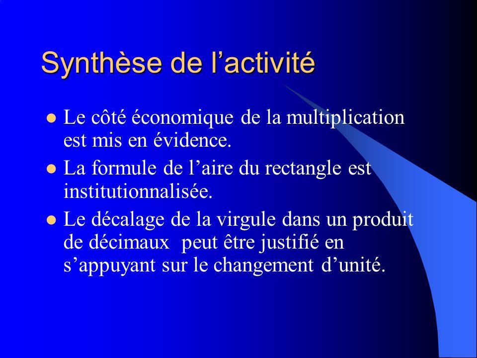 Synthèse de lactivité Le côté économique de la multiplication est mis en évidence. La formule de laire du rectangle est institutionnalisée. Le décalag