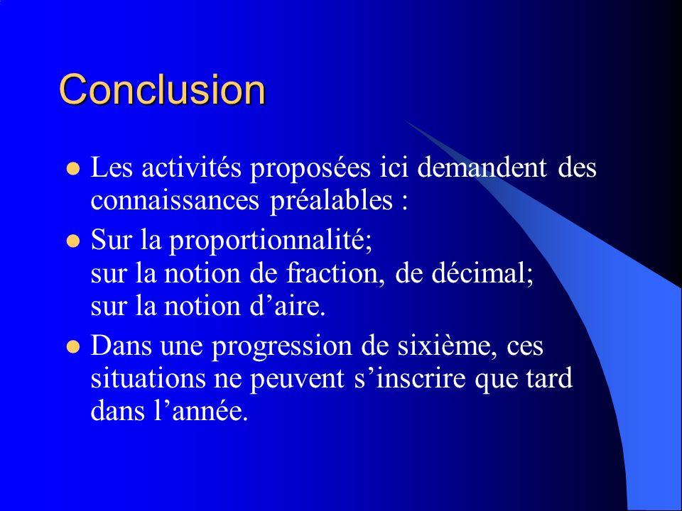 Conclusion Les activités proposées ici demandent des connaissances préalables : Sur la proportionnalité; sur la notion de fraction, de décimal; sur la