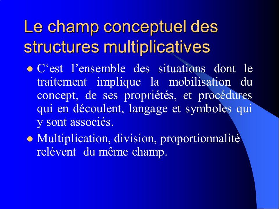 Le champ conceptuel des structures multiplicatives Cest lensemble des situations dont le traitement implique la mobilisation du concept, de ses propri