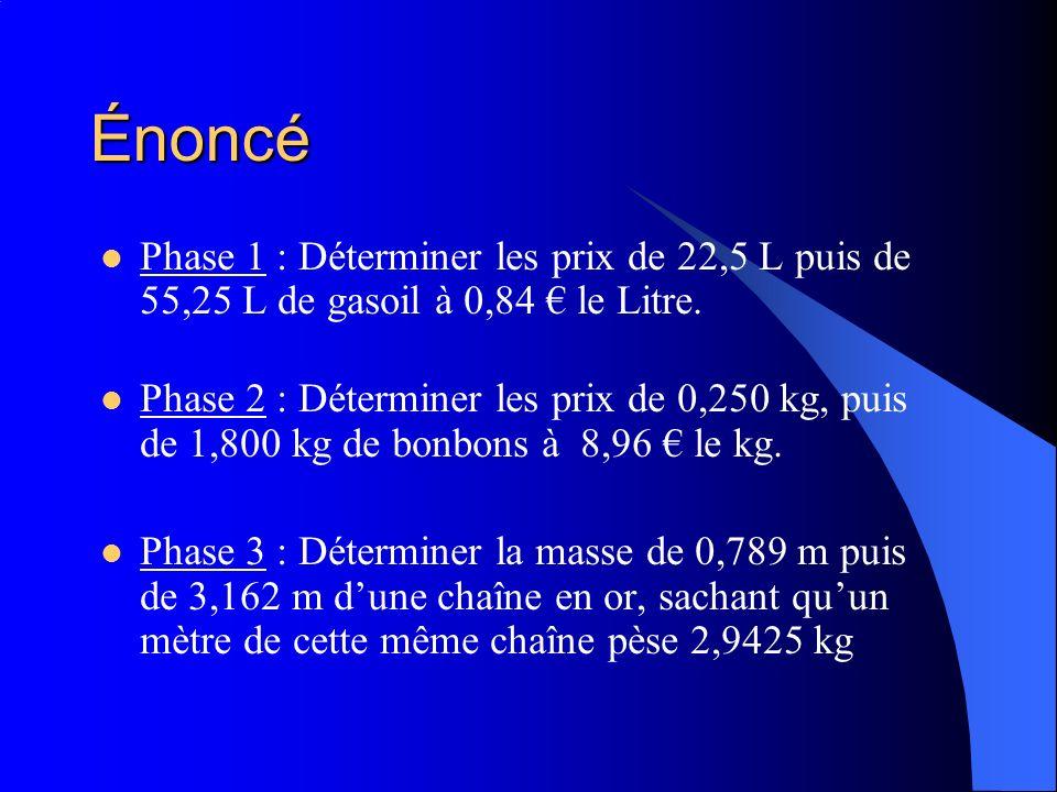 Énoncé Phase 1 : Déterminer les prix de 22,5 L puis de 55,25 L de gasoil à 0,84 le Litre. Phase 2 : Déterminer les prix de 0,250 kg, puis de 1,800 kg