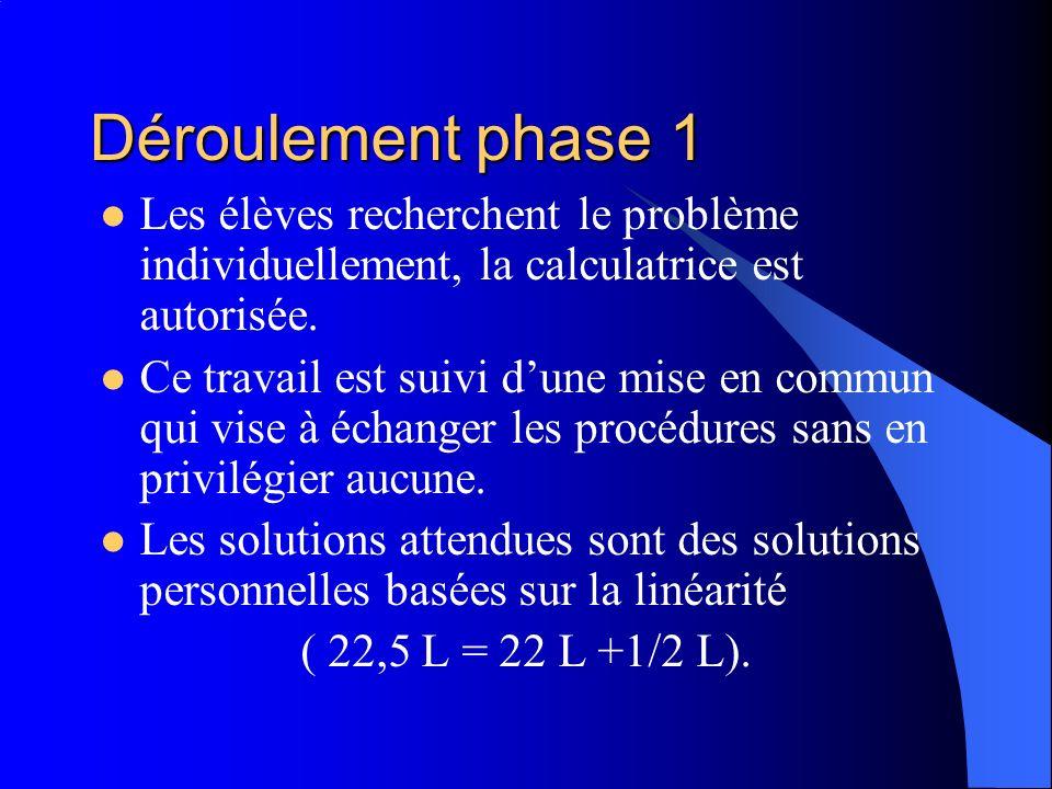 Déroulement phase 1 Les élèves recherchent le problème individuellement, la calculatrice est autorisée. Ce travail est suivi dune mise en commun qui v