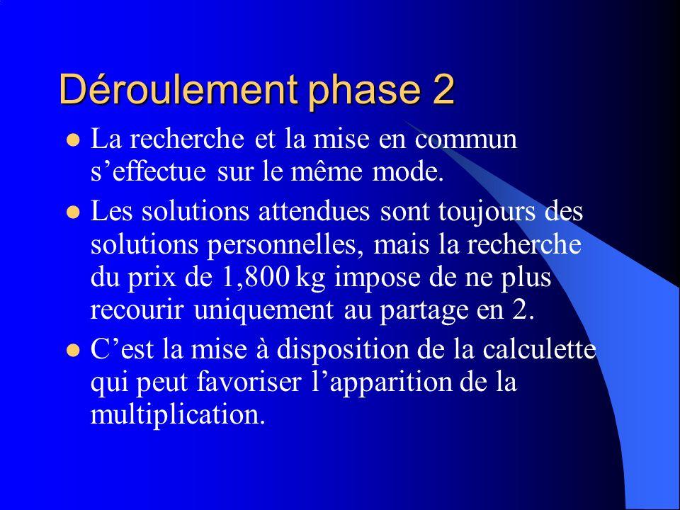 Déroulement phase 2 La recherche et la mise en commun seffectue sur le même mode. Les solutions attendues sont toujours des solutions personnelles, ma