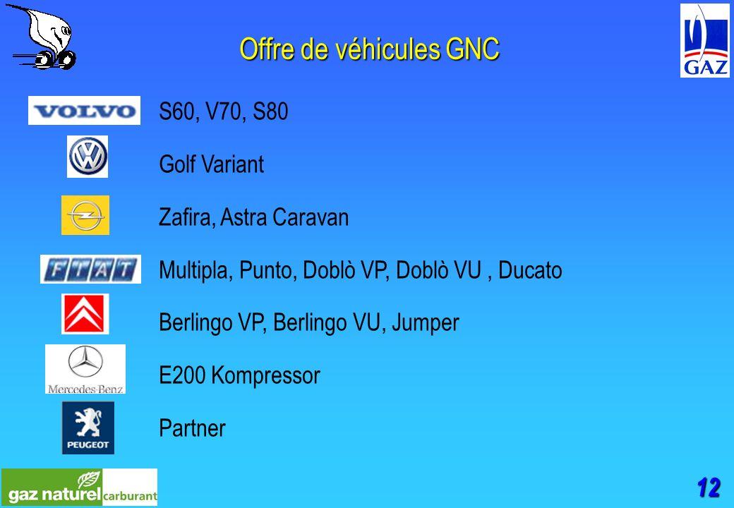12 Offre de véhicules GNC S60, V70, S80 Golf Variant Zafira, Astra Caravan Multipla, Punto, Doblò VP, Doblò VU, Ducato Berlingo VP, Berlingo VU, Jumper E200 Kompressor Partner