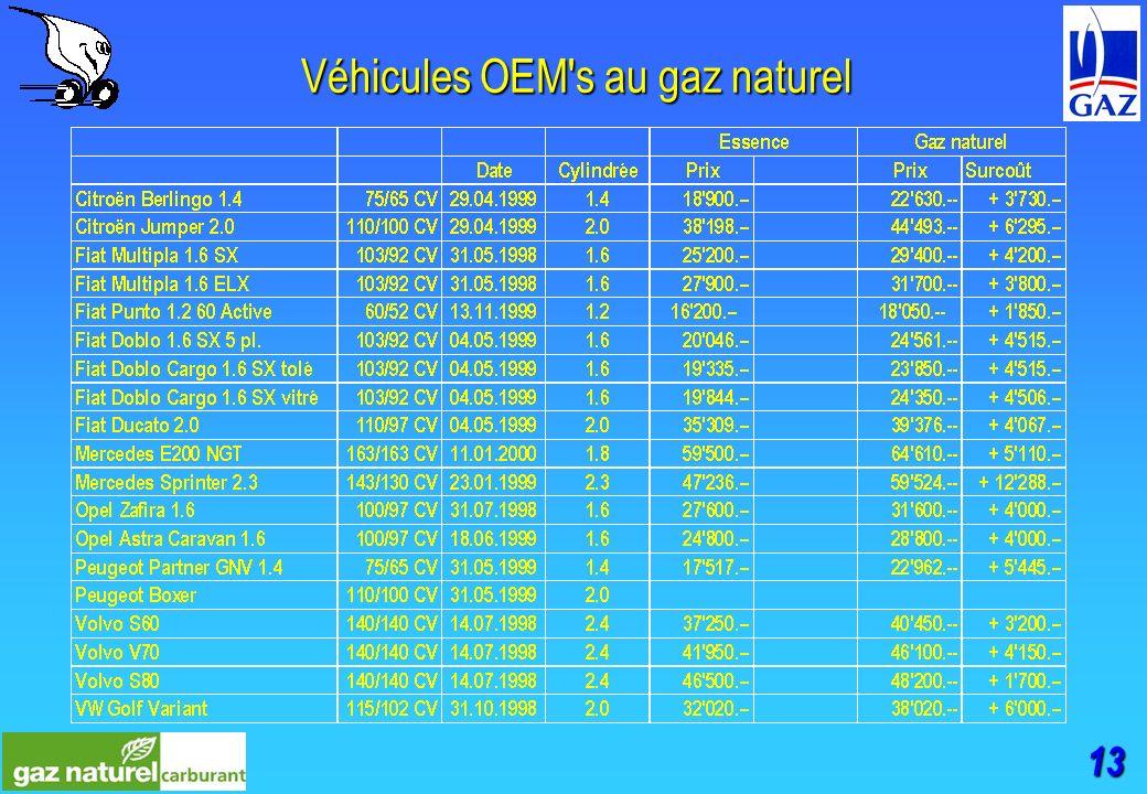 13 Véhicules OEM s au gaz naturel