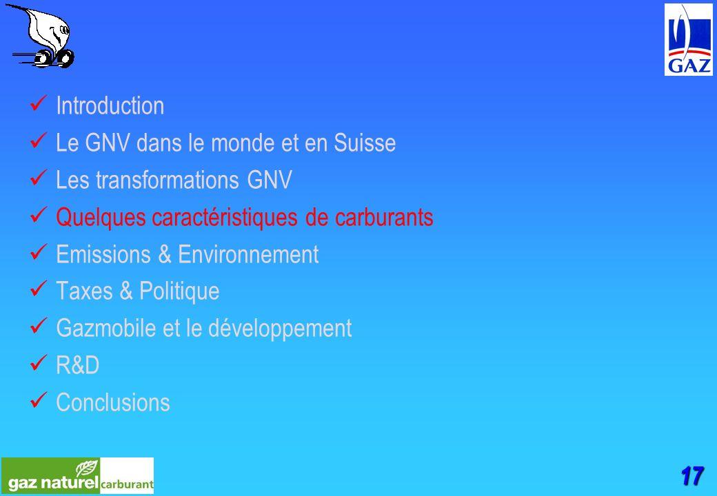 17 Introduction Le GNV dans le monde et en Suisse Les transformations GNV Quelques caractéristiques de carburants Emissions & Environnement Taxes & Politique Gazmobile et le développement R&D Conclusions