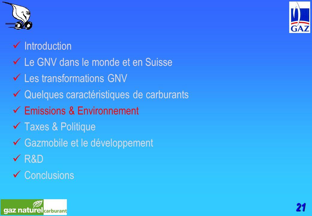 21 Introduction Le GNV dans le monde et en Suisse Les transformations GNV Quelques caractéristiques de carburants Emissions & Environnement Taxes & Politique Gazmobile et le développement R&D Conclusions