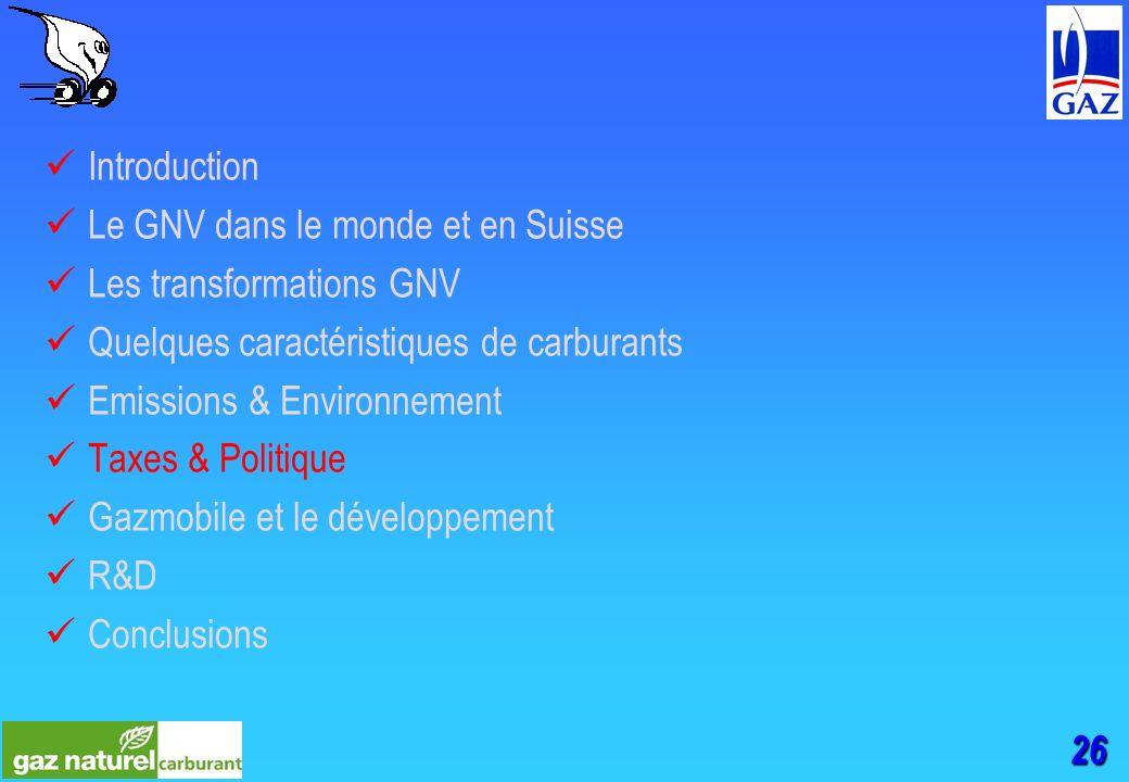 26 Introduction Le GNV dans le monde et en Suisse Les transformations GNV Quelques caractéristiques de carburants Emissions & Environnement Taxes & Politique Gazmobile et le développement R&D Conclusions