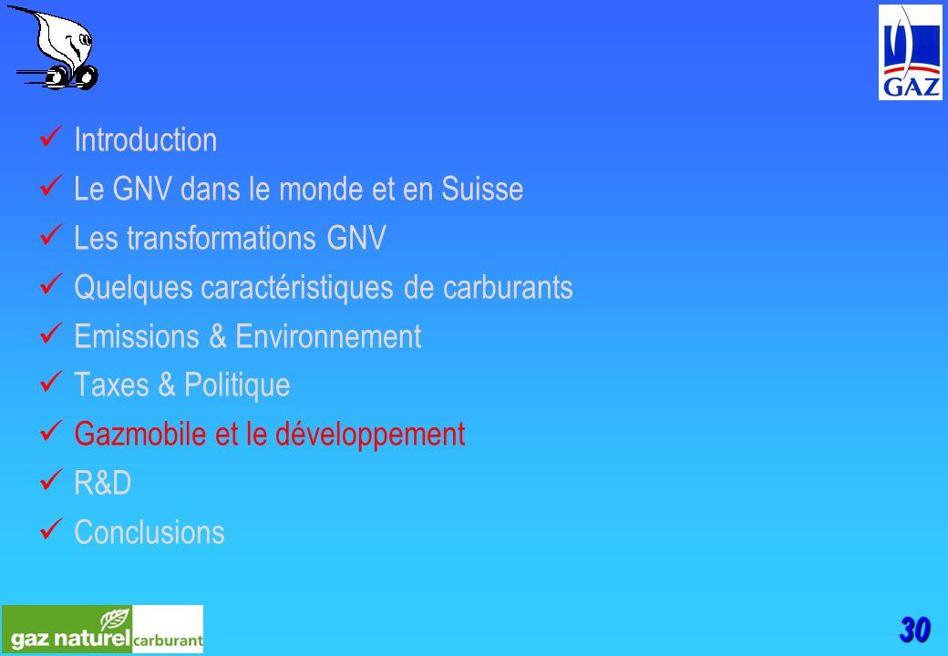 30 Introduction Le GNV dans le monde et en Suisse Les transformations GNV Quelques caractéristiques de carburants Emissions & Environnement Taxes & Politique Gazmobile et le développement R&D Conclusions