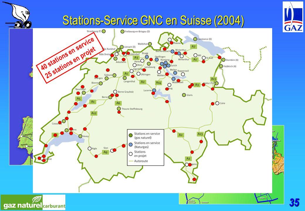 35 Stations-Service GNC en Suisse (2004) 40 stations en service 25 stations en projet