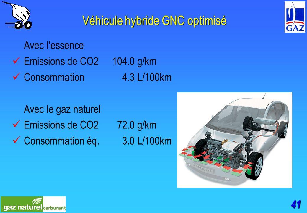 41 Véhicule hybride GNC optimisé Avec l essence Emissions de CO2104.0 g/km Consommation4.3 L/100km Avec le gaz naturel Emissions de CO272.0 g/km Consommation éq.3.0 L/100km