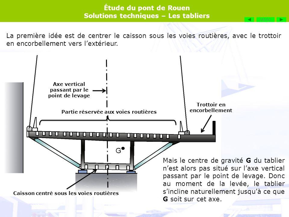 Étude du pont de Rouen Solutions techniques – Les tabliers G Axe vertical passant par le point de levage G G Tablier sur ses appuis Tablier en cours de levage Début du levage Lors du levage le tablier va sincliner jusquà ce que le centre de gravité G arrive sur laxe vertical.