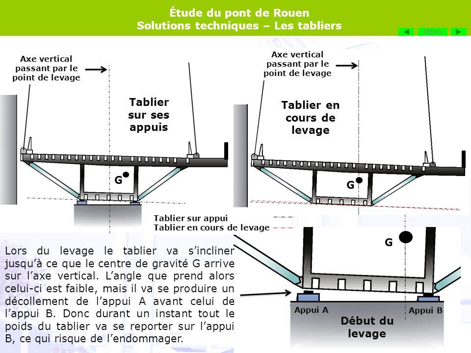 Étude du pont de Rouen Solutions techniques – Les tabliers G Axe vertical passant par le point de levage G G Tablier sur ses appuis Tablier en cours d