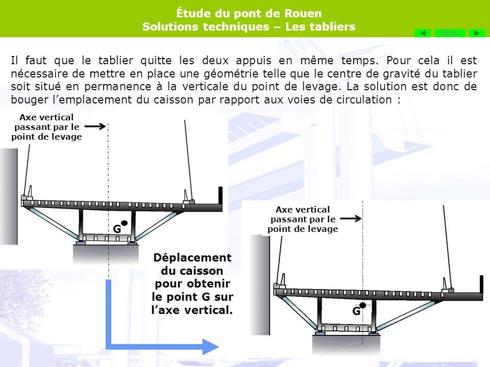 Étude du pont de Rouen Solutions techniques – Les tabliers On obtient donc un profil dissymétrique, mais la symétrie densemble est gardée par rapport à un axe vertical passant entre les deux fûts de la tour de levage.