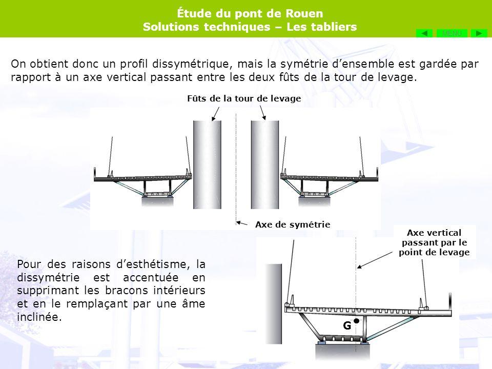 Étude du pont de Rouen Solutions techniques – Les tabliers On obtient donc un profil dissymétrique, mais la symétrie densemble est gardée par rapport