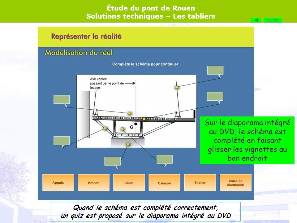 Étude du pont de Rouen Solutions techniques – Les tabliers MENU Quand le schéma est complété correctement, un quiz est proposé sur le diaporama intégr