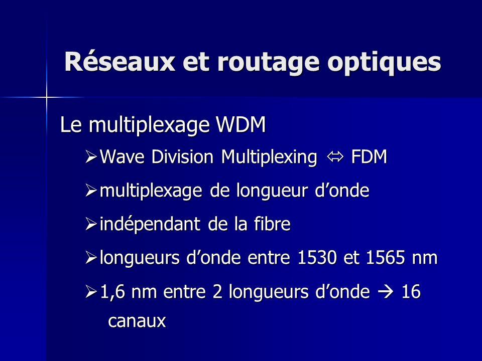 Le multiplexage WDM W Wave Division Multiplexing FDM m multiplexage de longueur donde i indépendant de la fibre l longueurs donde entre 1530 et 1565 n